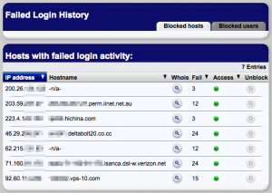 Failed Login History